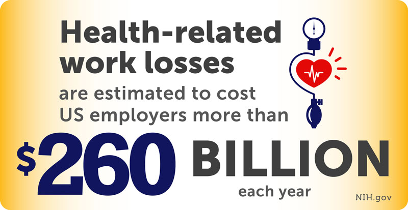 Health-related work losses